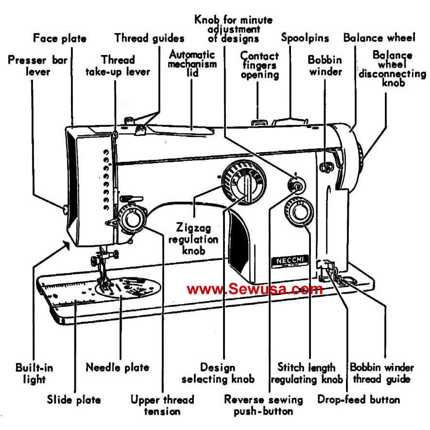Necchi Model 554 Sewing Machine Instruction Manual