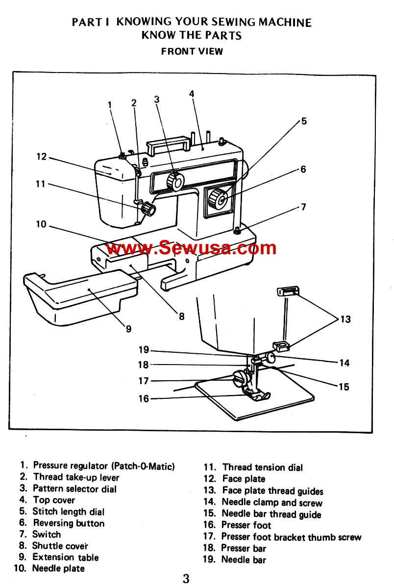 Nelco Model 6102-FAS Sewing Machine Instruction Manual