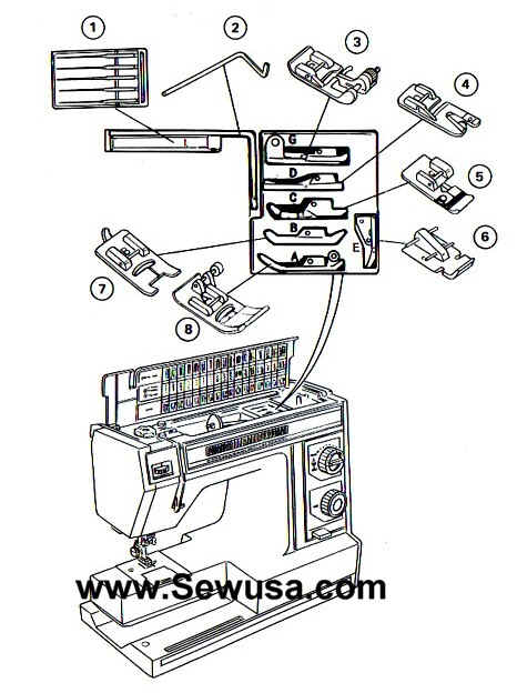 New Home Model 2022 Sewing Machine Instruction Manual