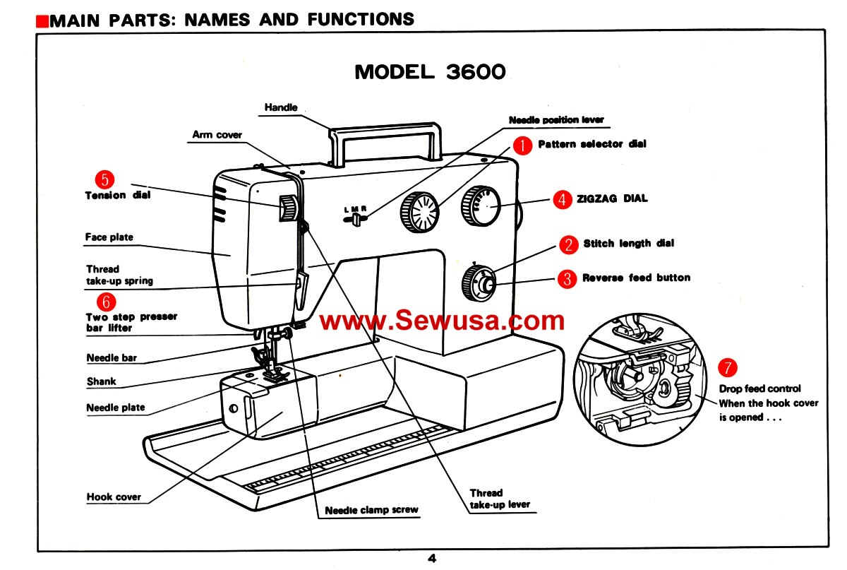 Riccar 3600 Instruction Manual