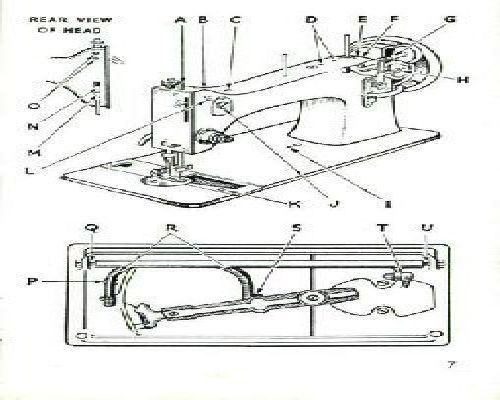 Jones Brother Sewing Machine Instruction Manuals