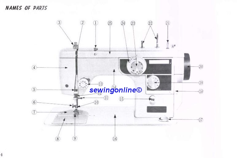 New Home Janome 668 Sewing Machine Instruction Manual
