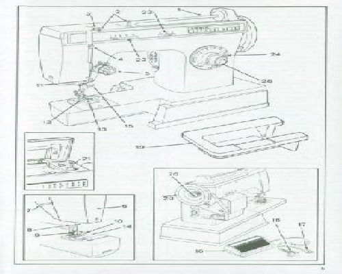 Singer Sewing Machine Instructions page 5