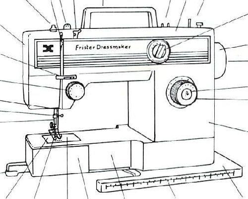 Download Euro-Pro 1100 Dressmaker Ii Sewing Center Manual