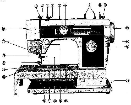 Novum 2000 Sewing Machine Instruction Manual