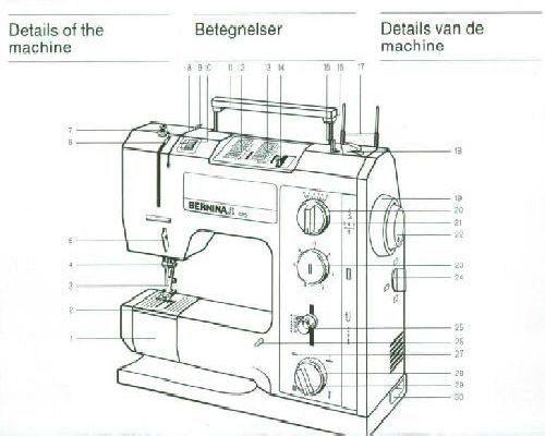 Bernina Sewing Machine Instructions