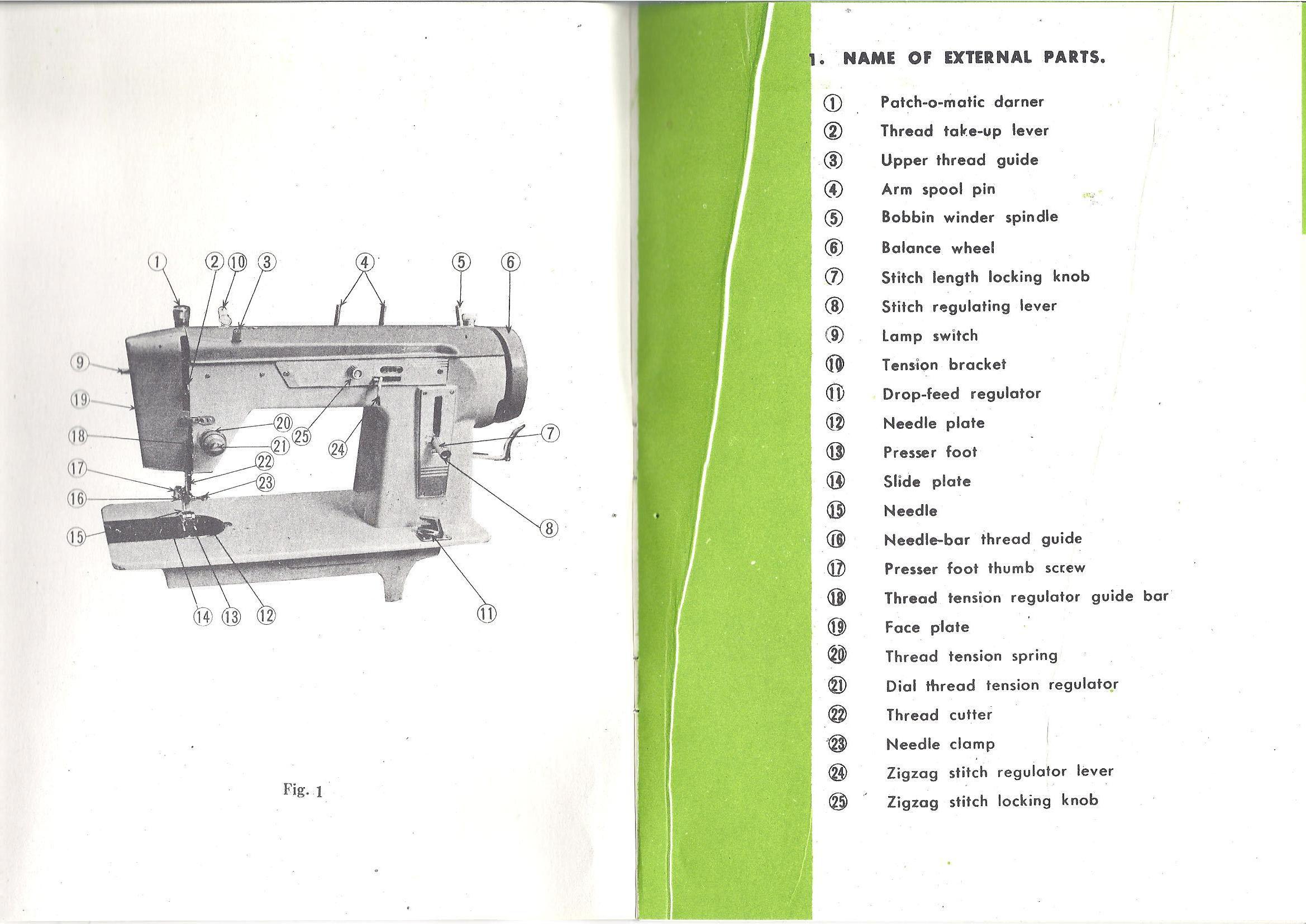 elna sewing machine parts diagram hyundai santa fe name bing