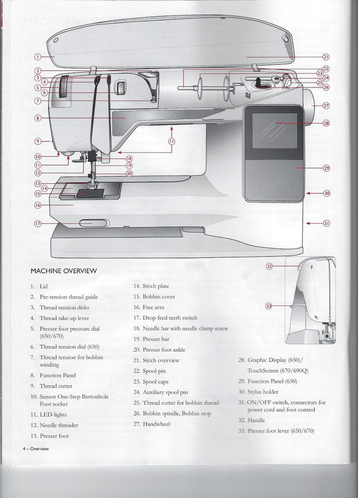 Machine-Diagram-736x1024 Learn to Sew: How to Easily Thread your Sewing Machine
