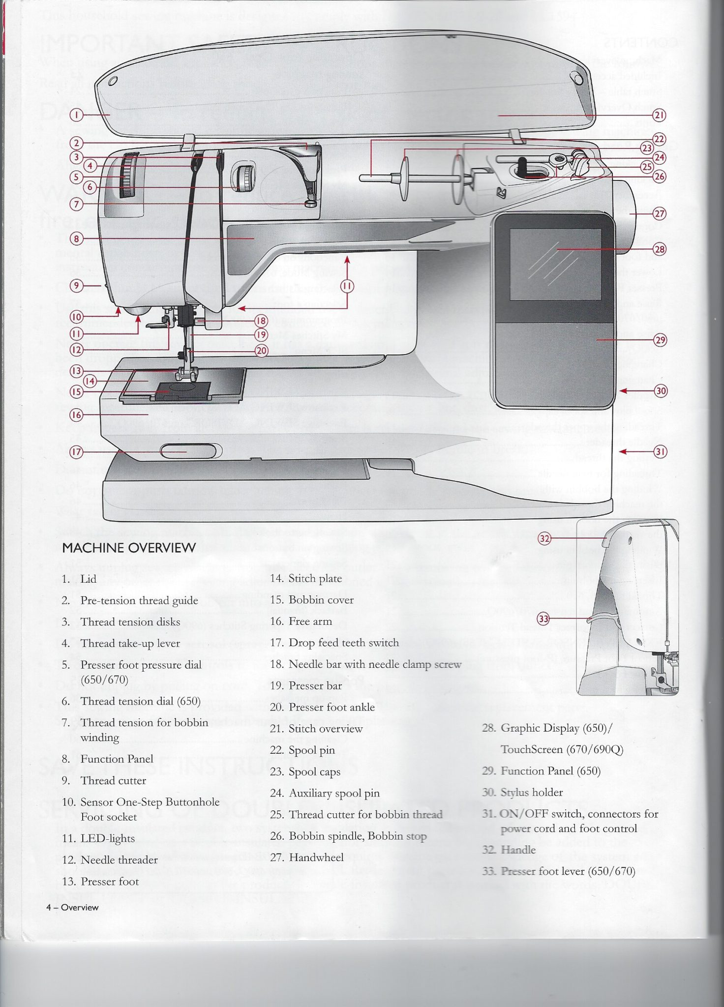 Learn To Sew How Easily Thread Your Sewing Machine Very Crafty Diagram