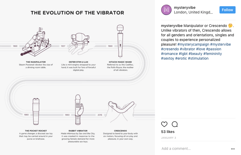 Screenshot of MysteryVibe's instagram showing an info graph of the progression of vibrator designs