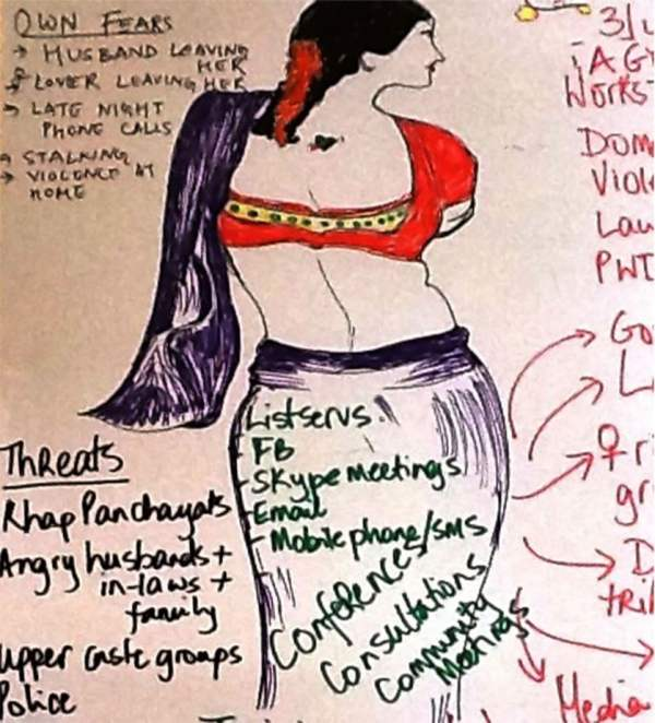 Chart paper with a drawing of a woman in a saree and writings on threats and fears faced by women on the internet