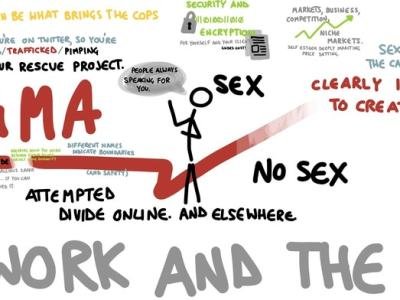 Sex work and the Internet