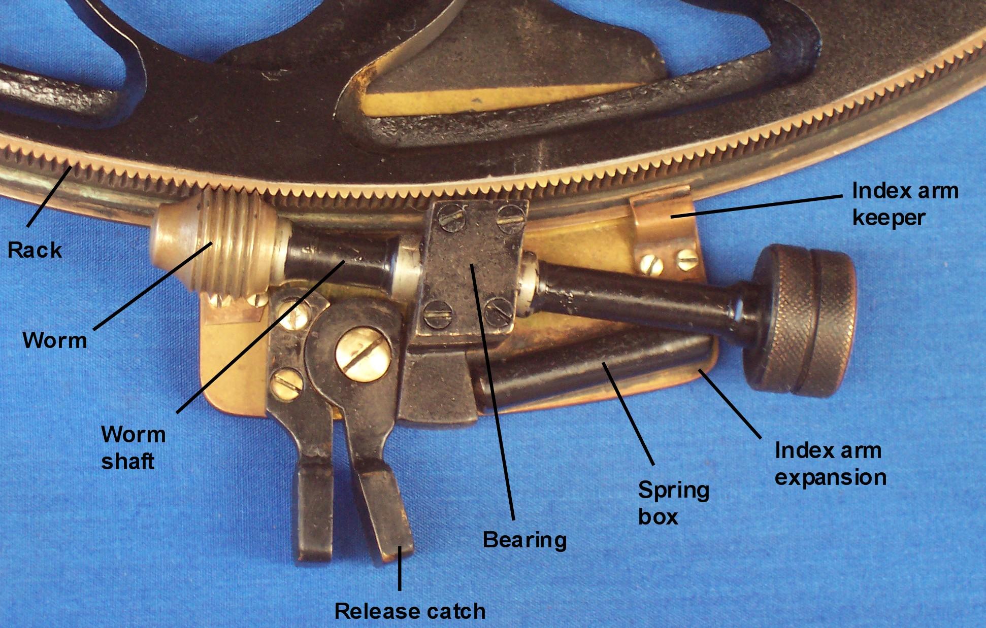 Micrometer, rear view