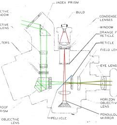 figure 1 ma 1 light path diagram  [ 1339 x 1225 Pixel ]