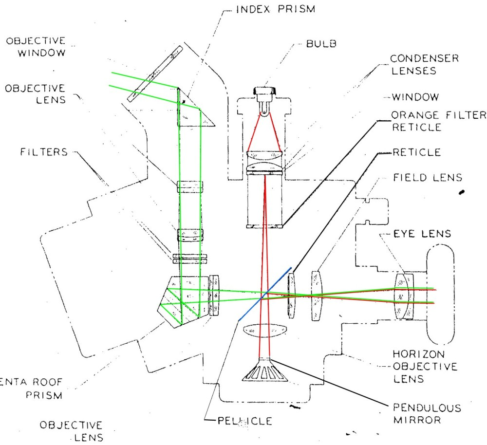 medium resolution of figure 1 ma 1 light path diagram