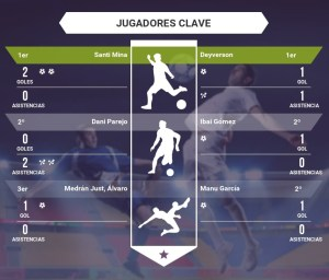 www.sporticos.com