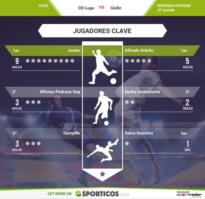infographic_es-es_278561_star_players_770