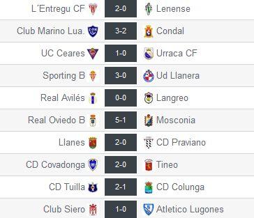 Resultados de la Jª25 en el Grupo II de Tercera División (Foto: www.resultados-futbol.com)