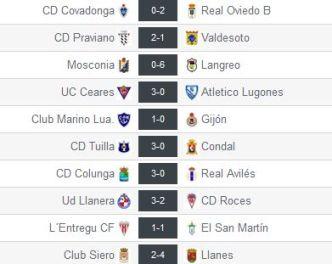 Resultados de la 6ª jornada en el grupo II de Tercera División (Foto: www.resultados-futbol.com)