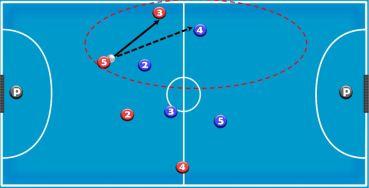 dualidad general 4-0 - modelo de juego ofensivo