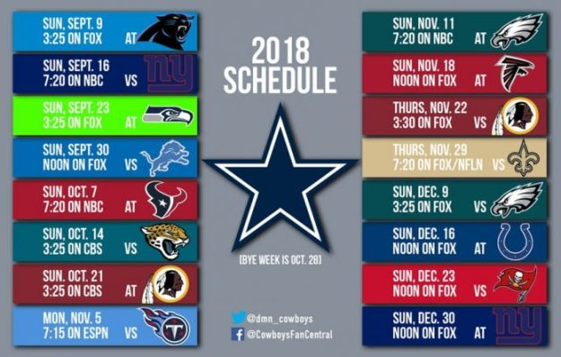 Despues De Conocer El Calendario Y Draft 2018 Pronosticos Por Division