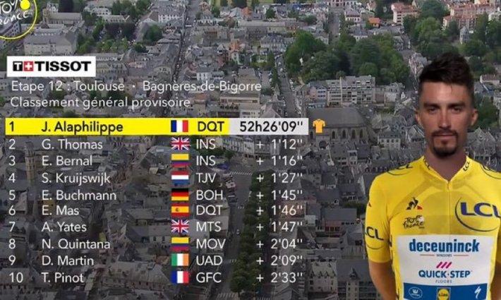 Top 10 General Tour de Francia.jpg