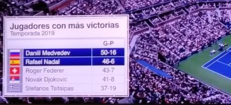 os más ganadores en 2019 a la fecha. Imagen: ESPN
