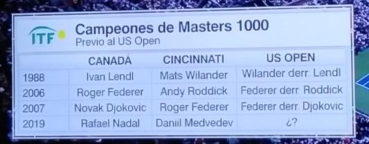 Las veces en las que se enfrentaron los campeones de Canadá y Cincinnati en la final del US Open. Imagen: ESPN.