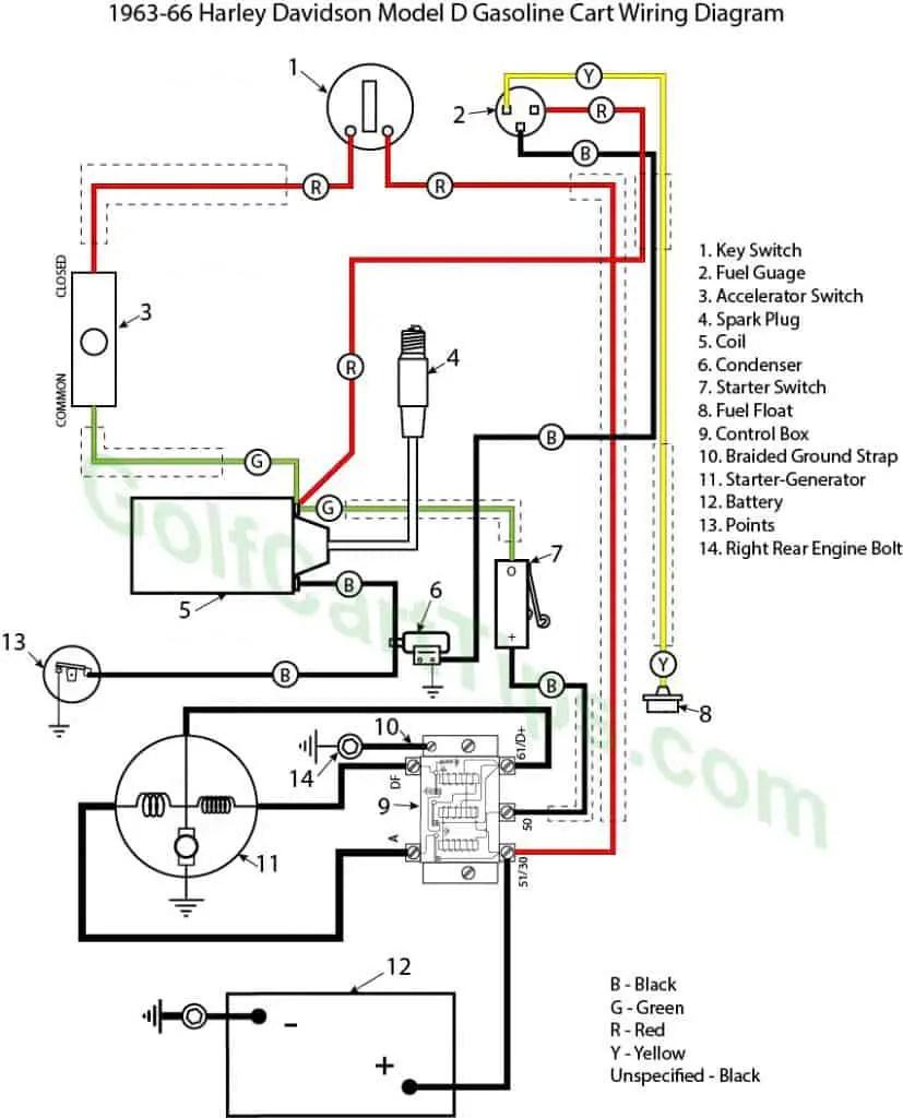 Club Car Starter Generator Wiring Diagram : starter, generator, wiring, diagram, Harley, Davidson, 1963-82, Model, Wiring