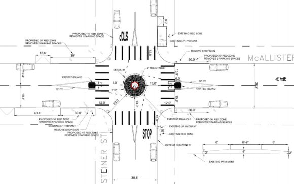 The plan for a traffic circle at McAllister and Steiner. Image: SFMTA [PDF]