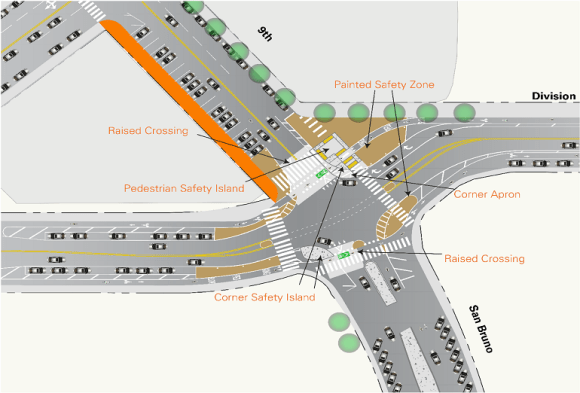 A schematic of SFMTA's design for 9th and Division. Note the lack of protected intersections going north-south. Image: SFMTA.