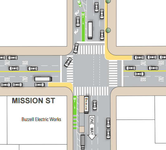 A proposed treatment for 8th and Mission. Notice the bike lane paint ends where it's needed most: at the intersection. Image: SFMTA