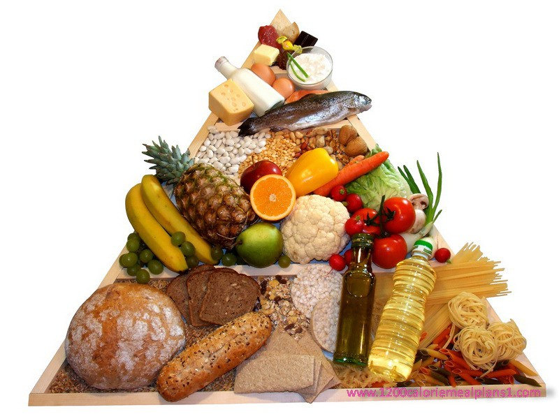 timpul de digestie al alimentelor tabel