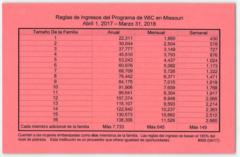 Income Limits For Food Stamps In Missouri