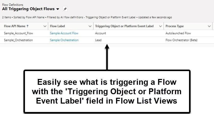 SFDC Penguin - Triggering Object or Platform Event Label