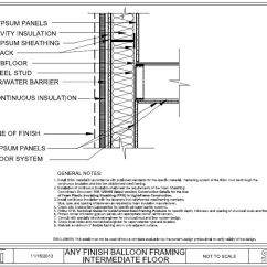 Balloon Framing Diagram Caravan 12n 12s Wiring Exterior Details Any Finish Intermediate Floor