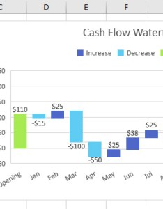 excelfigure at first excel also cash flow waterfall charts in strategic finance rh sfmagazine