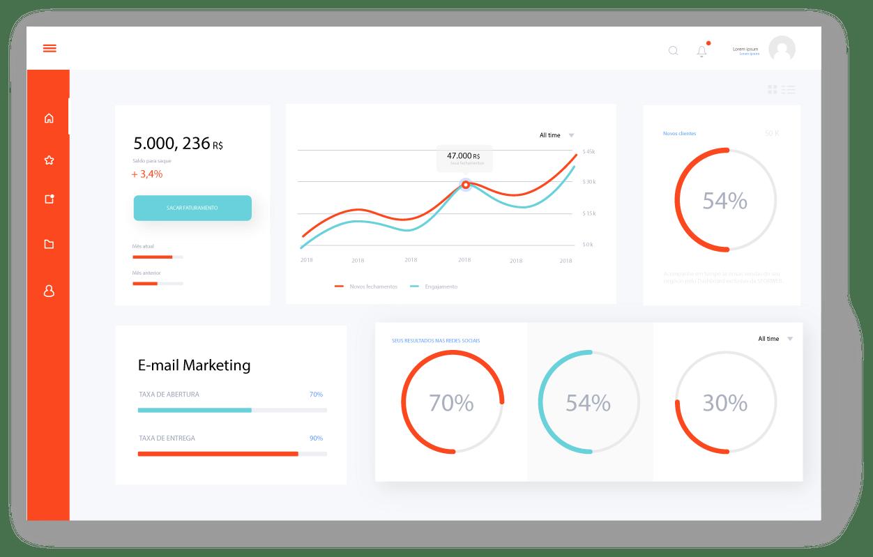 Marketing Digital de Resultados
