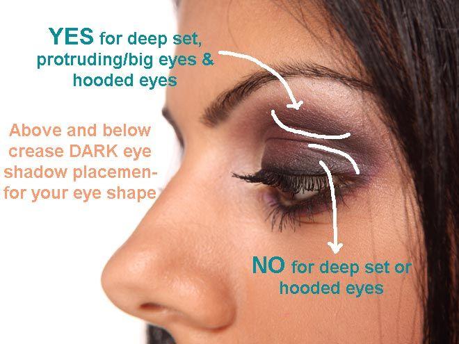 Makeup Tips For Deep Set Green Eyes Saubhaya Makeup