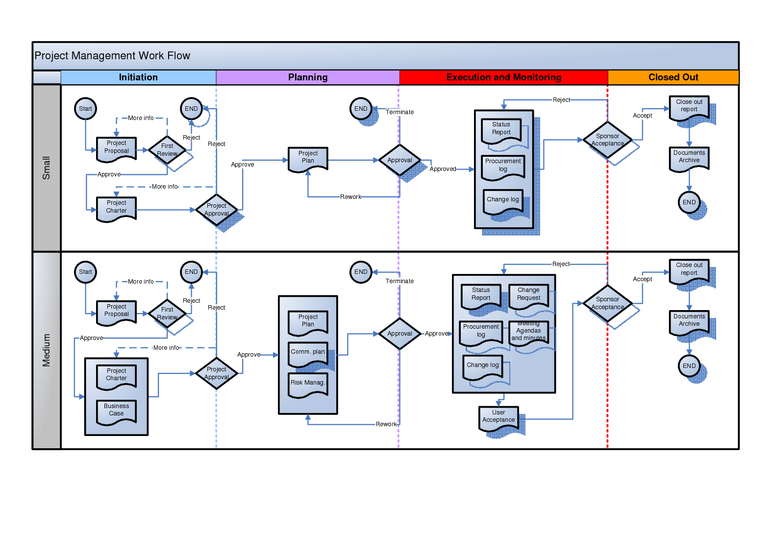 Create professional visio diagrams and process flows by mmendez rh fiverr com business flow diagram also examples best wiring library incestaash