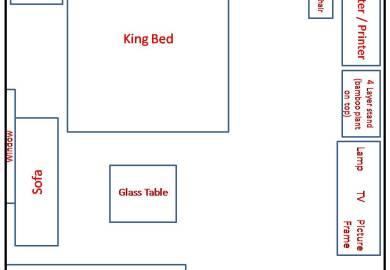 Feng Shui Bedroom Diagram