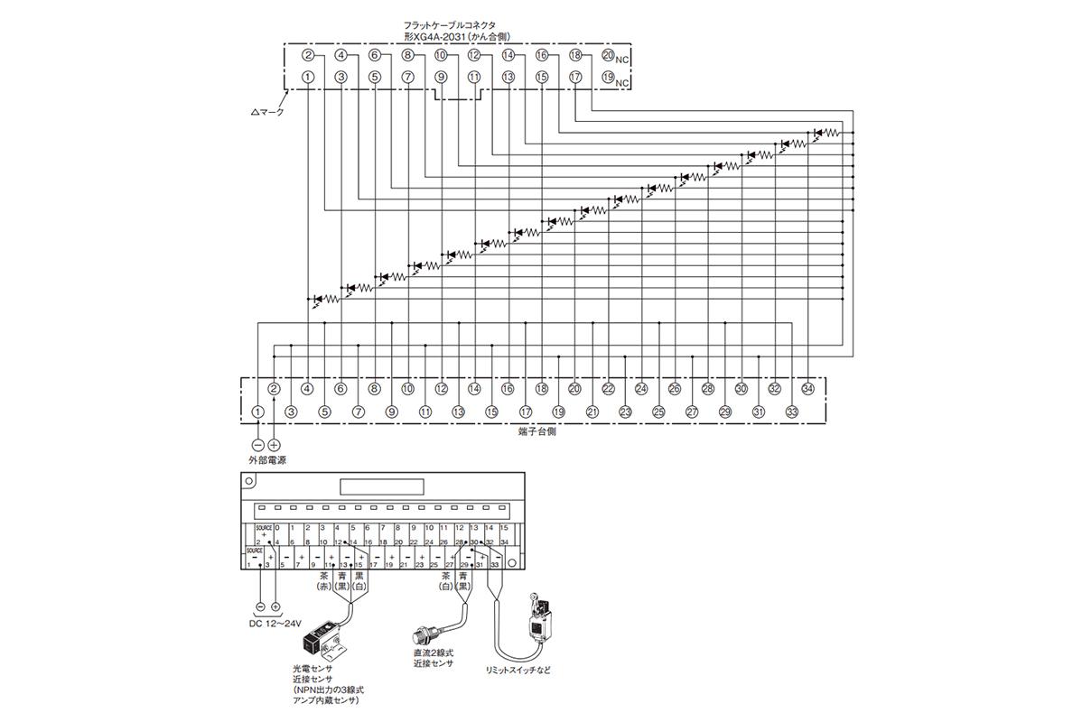 Connector Terminal Block Conversion Unit (Common Type