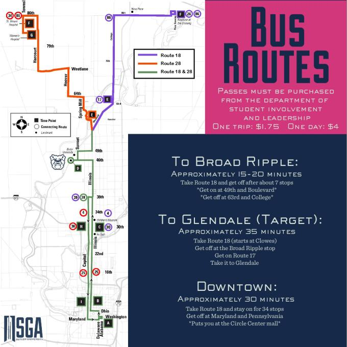 Common Butler Bus Routes
