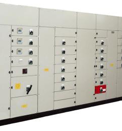 service shanti enterprisesht panel wiring diagram 17 [ 1054 x 793 Pixel ]
