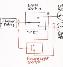 hazard wiring diagram wiring diagram writehazard relay wiring diagram for motorcycle 7 ghj capecoral 1988 s10 [ 1200 x 739 Pixel ]
