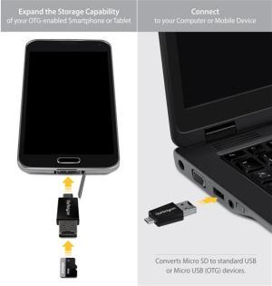 Micro SD to USBMicro USB Adapter | USB Card Readers | StarTech Australia