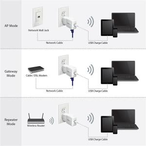 Portable WiFi Router   Wireless Networking   StarTech