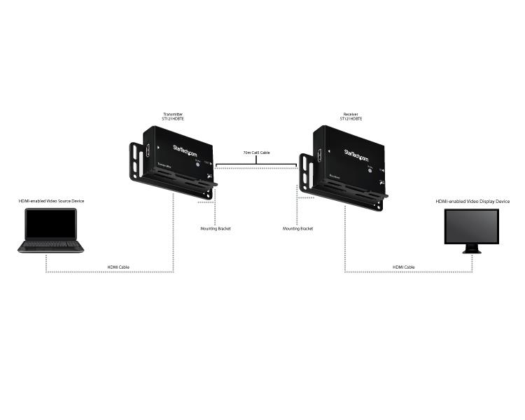 Cat 6 Wiring Diagram Hdmi Over Cat5 Extender With Power Over Cable Startech Com