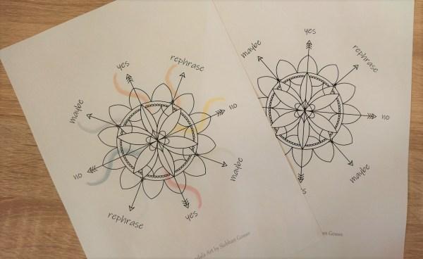 Printable Pendulum Chart