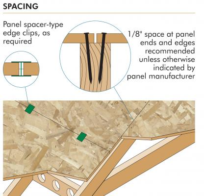 Best Screws For Plywood Roof